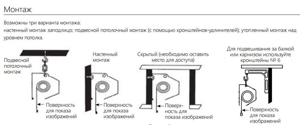 Экран Projecta рулонный электрический: Cinelpro, Cinema, Compact, Dynamic, Elpro, Ascender