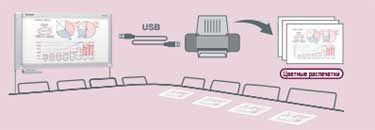 Panasonic UB-5838C-печать