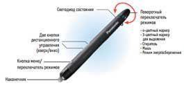 Panasonic UB-T880 - электронный маркер