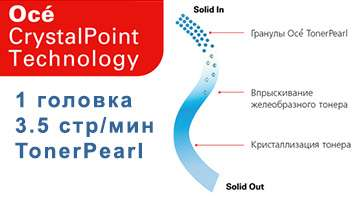 Технологии печати CrystalPoint