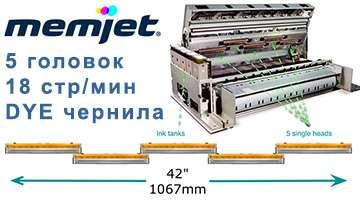 Технологии печати Memjet