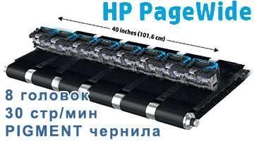 Технологии печати PageWide