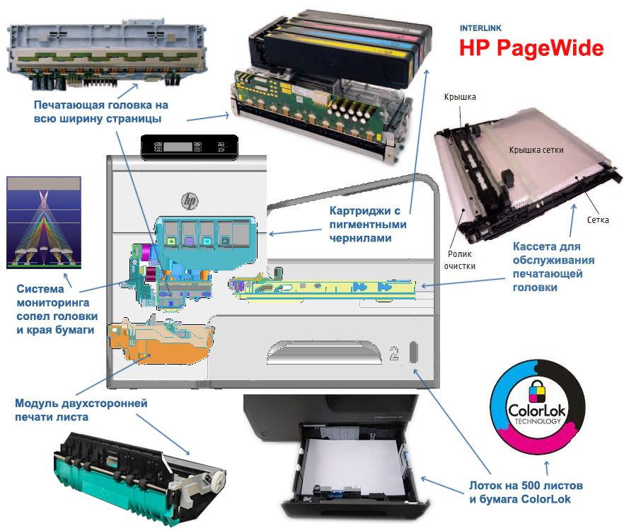 HP OfficeJet Pro X Page Wide