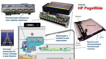 hp Officejet Pro X Page Wide