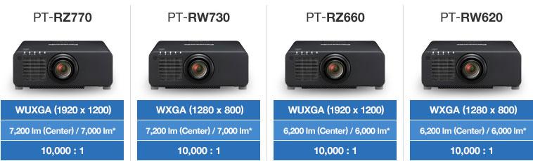 Panasonic PT-RZ770,PT-RZ660, PT-RW730, PT-RW630
