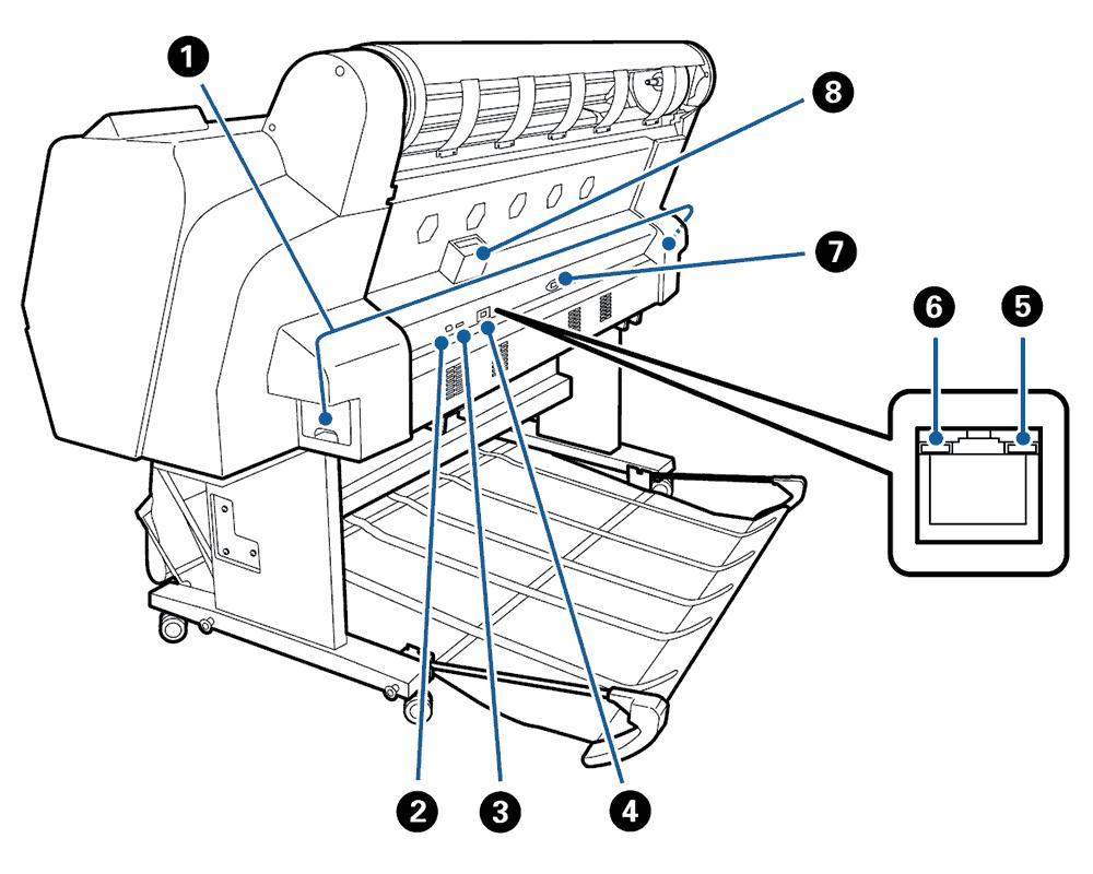 Элементы плоттераEpson SureColor SC-P с зади
