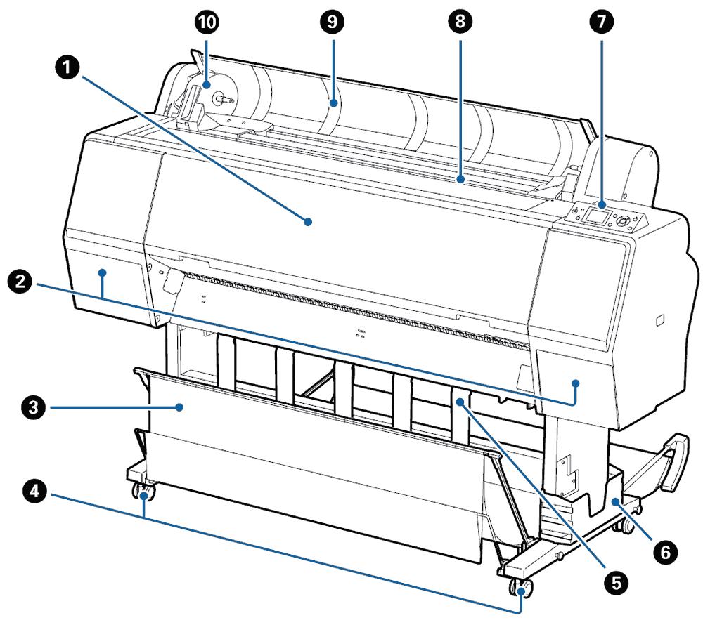 Элементы плоттера Epson SureColor SC-P с лицевой стороны