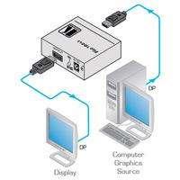 Kramer Electronics PT-101DP (50-80048090)
